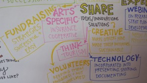 SPARC Graphic recording